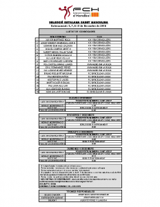 Entrenaments 6, 7, 8, i 9 de desembre de 2018 a Sant Vicenç dels Horts