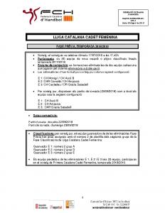 Fase Prèvia i Fase Classificatòria Lliga Catalana Cadet Femenina