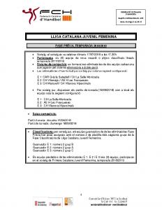Fase Prèvia i Fase Classificatòria Lliga Catalana Juvenil Femenina