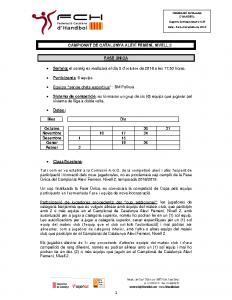 Campionat de Catalunya femení, Nivell 2