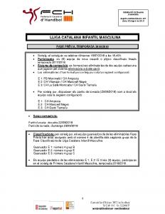 Fase Prèvia i Fase Classificatòria Lliga Catalana Infantil Masculina