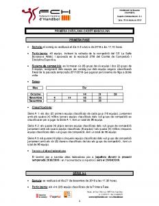 Primera Catalana Cadet Masculina