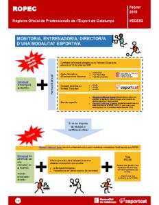 Informació ROPEC CCE