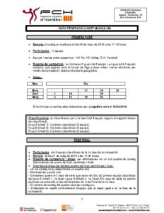 Copa Federació Cadet Masculina