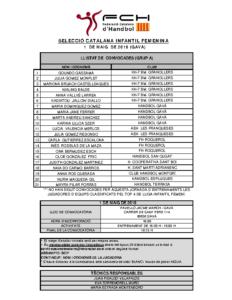 Entrenament 1 de maig de 2019 a Gavà (Grup A)