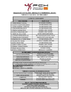 XI Copa de les Nacions d'Handbol Femení, 1 i 2 de juny a Elgoibar