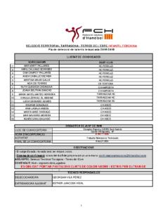 Trobada Final de Seleccions Territorials Infantils, 8 de juny de 2019 a Girona