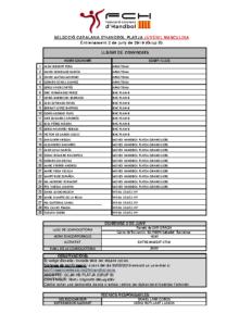 Entrenament, 2 de juny de 2019 a Sabadell (Grup B)