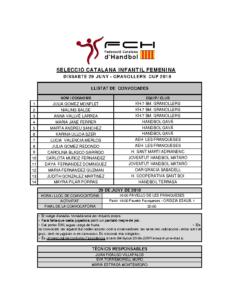 Granollers CUP, 29 de juny de 2019