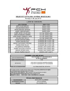 Partits 15 de juny de 2019 a Sant Boi de Llobregat