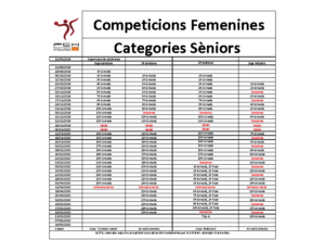 Calendari esportiu temporada 2019-2020