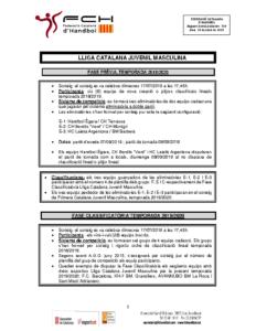 Fase Classificatòria Lliga Catalana Juvenil Masculina