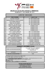 Entrenament 24 de novembre de 2019 a Sant Feliu de Llobregat