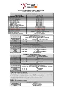 MODIFICACIÓ – Activitats desembre 2019 i CESA 2020