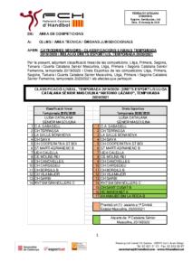 Classificació Lineal, temporada 2019/2020 i Drets Esportius, temporada 2020/2021 competicions sèniors masculines i femenines.