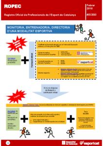 Infografia Informació ROPEC