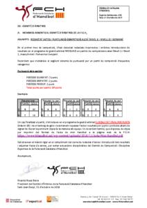 REDACTAT ACTES I PUNTUACIÓ COMPETICIÓ ALEVÍ (NIVEL 1 i NIVELL 2) I BENJAMÍ
